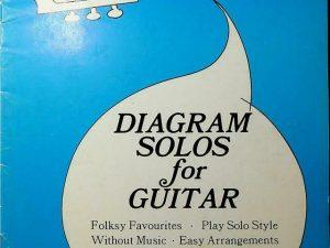 Diagram Solos for Guitar